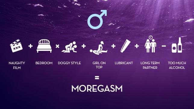 formule voor orgasme mannen