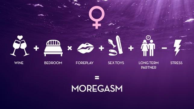 formule voor orgasme vrouwen